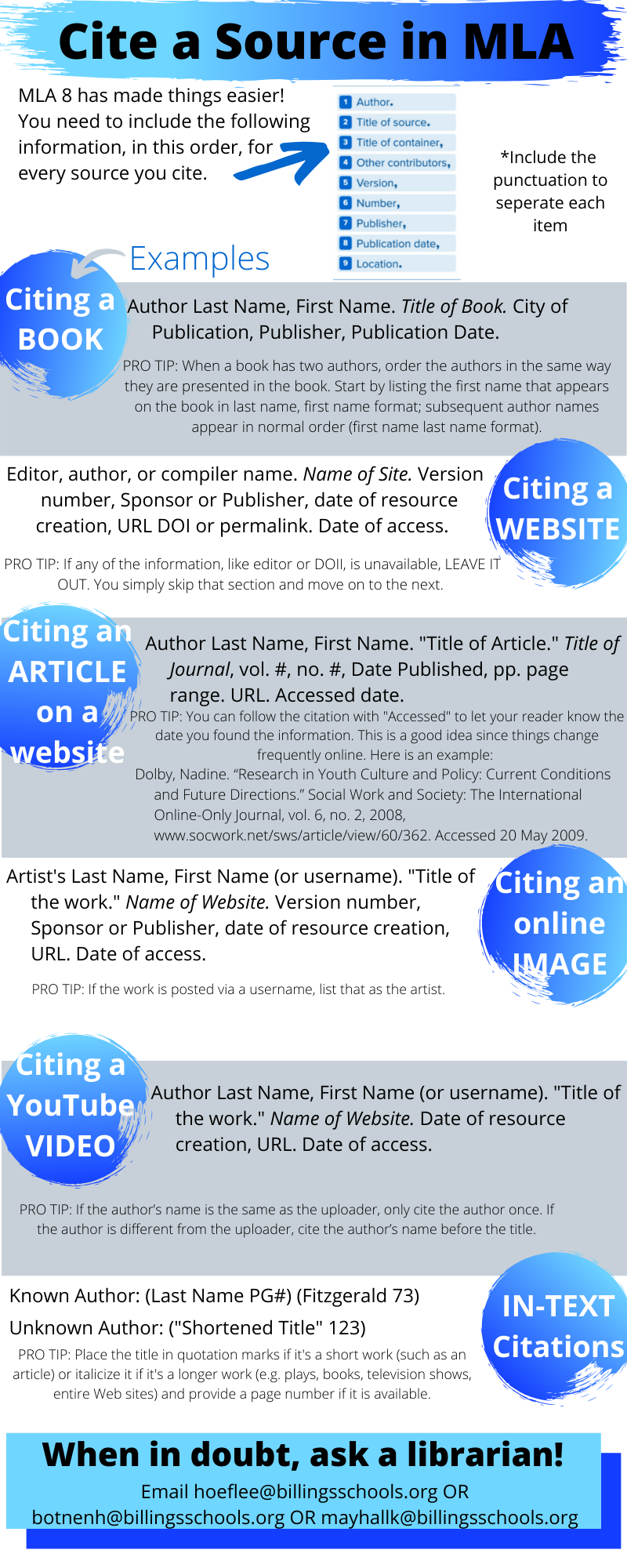 Citing a Source in MLA. MLA 8 has made things easier! You need to include the following information, in this order, for every source you cite. 1. Author. 2. Title of Source. 3. Title of Container, 4. Other contributors, 5. Version, 6. Number, 7. Publisher, 8. Publication date, 9. Location. Include the punctuation to separate each item. Examples: Citing a BOOK. Author Last Name, First Name. Title of Book in Italics. City of Publication, Publisher, Publication Date. PRO TIP: When a book has two authors, order the authors in the same way they are presented in the book. Start by listing the first name that appears on the book in last name, first name format; subsequent author names appear in normal order (first name last name format). Citing a WEBSITE: Editor, author, or compiler name. Name of site in italics. Version number, Sponsor or Publisher, date of resource creation, URL DOI or permalink. Date of access. PRO TIP: If any of the information, like editor or DOI, is unavailable, LEAVE IT OUT. You simply skip that section and move on to the next. Citing an ARTICLE on a website: Author Last Name, First Name.